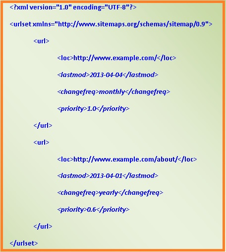 the ultimate guide to xml sitemaps optimind seo philippines