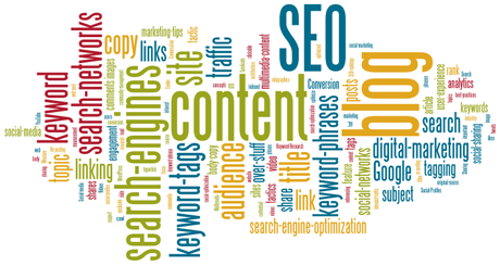 blog-seo-wordcloud