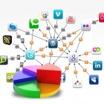 the marriage of seo and smm